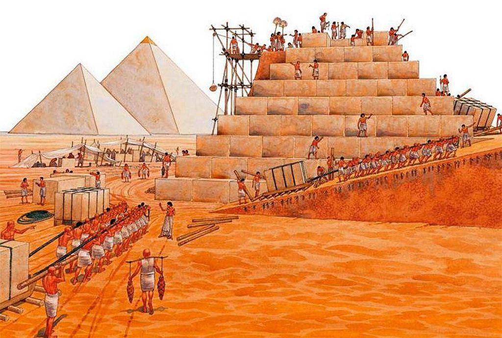 Pyramid come si gioca
